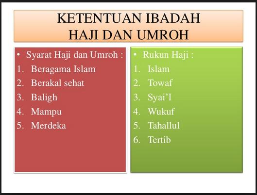 Image Result For Umroh Adalah Panggilan